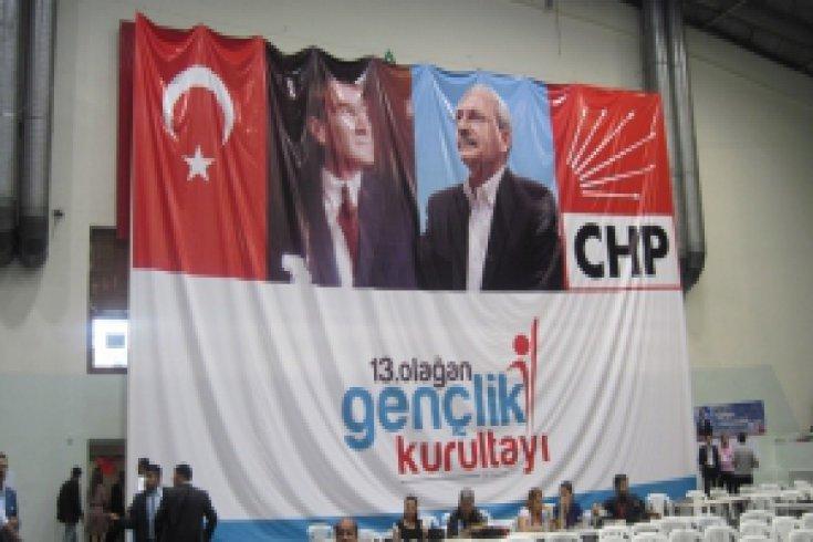 CHP 13.Gençlik Kurultayı-Ankara