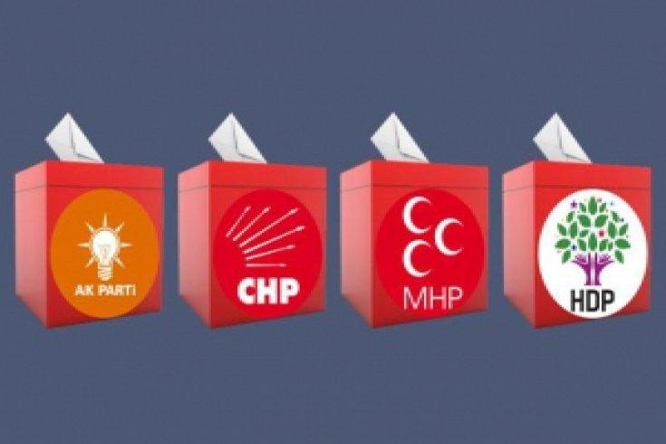 1 Kasım seçimleri: hangi partinin oyu hangi illerde arttı-azaldı?