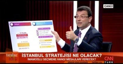CNNTürk, İmamoğlu'nun katıldığı programı mı kesti?
