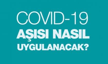 Nasıl COVID-19 Aşısı Olurum?