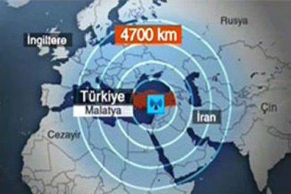 Türkiye, Rus füzelerinin hedefinde