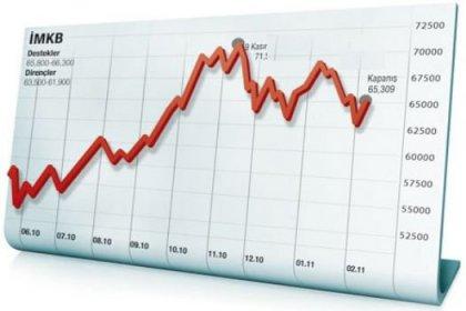 Borsa'da kayıp yüzde 1'i buldu