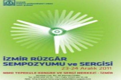 İzmir Rüzgar Sempozyumu