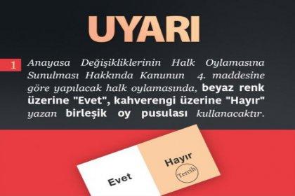 CHP'den yurttaşlara referandum uyarısı