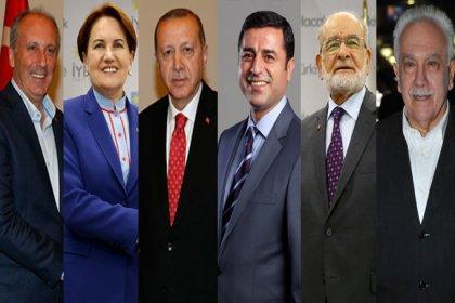 Cumhurbaşkanı adaylarının medya karnesi belli oldu