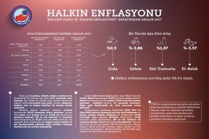 Ocak ayı enflasyon rakamlarına ilişkin Birleşik Kamu İş'ten açıklama