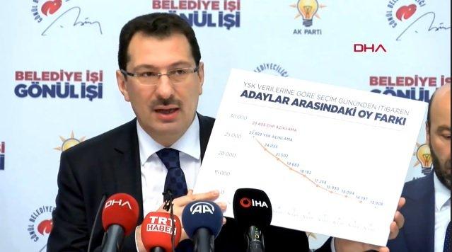 AKP'li Ali İhsan Yavuz: Bu işi CHP kurguladı iddiasında değilim