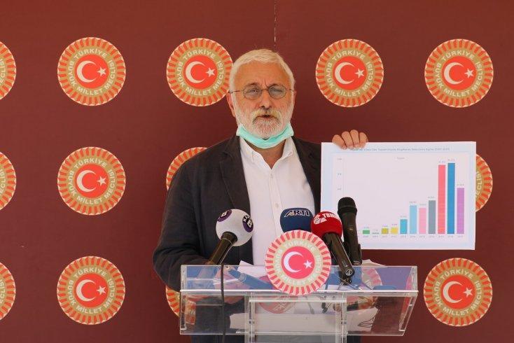 HDP'li Oluç: Sosyal medyada sansürü büyütmenin faturası iktidar için çok ağır olacak