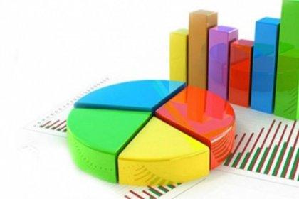 Anket: Yurttaşların yüzde 77,6'sı 'koronavirüsten sonraki en büyük sorun ekonomi' dedi
