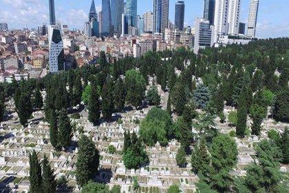 İstanbul'da mezar karaborsası