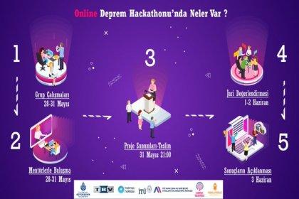Online Deprem Hackathonu bugün başlıyor