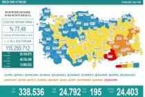 Covid-19, Türkiye'de 24 Ekim'de 195 toplamda 69.047 can aldı