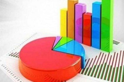 Halkın yüzde 57,7'si güçlendirilmiş parlamenter sisteme geçmek istiyor