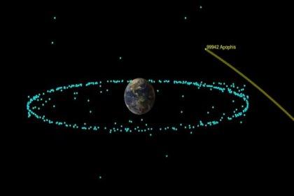 NASA: Korkutan göktaşı en az 100 yıl dünyaya tehdit oluşturmayacak