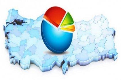 Son üç ayda 16 anket şirketinin yaptığı araştırmanın sonucu: Cumhur İttifakı'nın oyları düşüyor